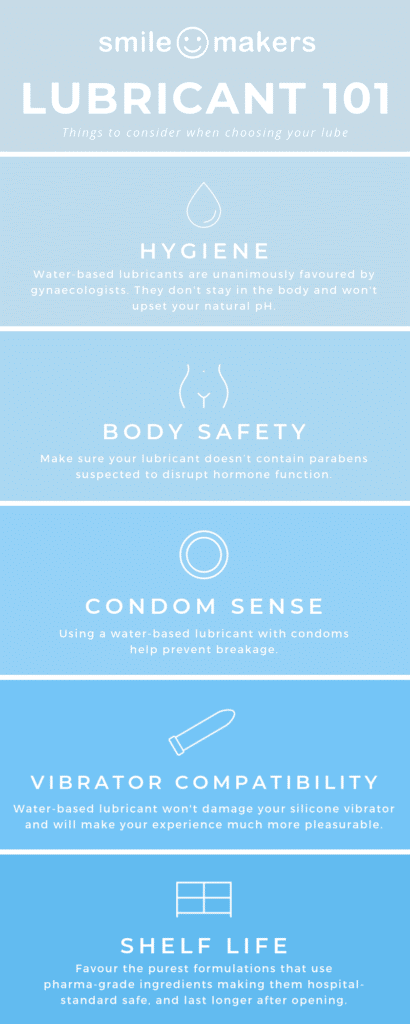 Lubricant 101 - how to choose